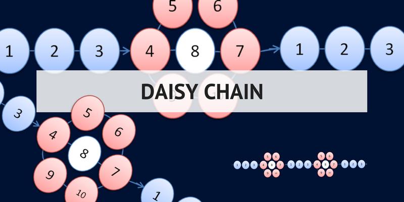 DaisyChain